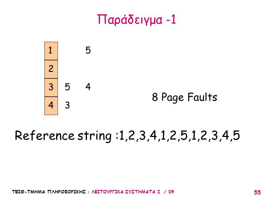 ΤΕΙΘ-ΤΜΗΜΑ ΠΛΗΡΟΦΟΡΙΚΗΣ : ΛΕΙΤΟΥΡΓΙΚΑ ΣΥΣΤΗΜΑΤΑ Ι / 09 55 Παράδειγμα -1 1 2 3 5 4 3 5 4 8 Page Faults Reference string :1,2,3,4,1,2,5,1,2,3,4,5