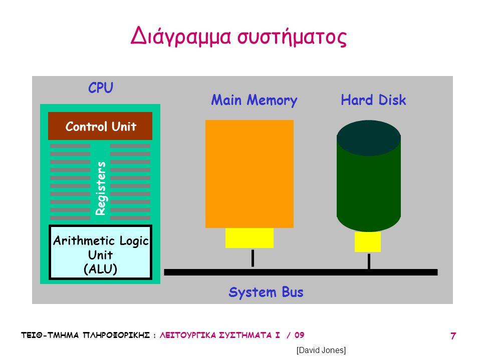 ΤΕΙΘ-ΤΜΗΜΑ ΠΛΗΡΟΦΟΡΙΚΗΣ : ΛΕΙΤΟΥΡΓΙΚΑ ΣΥΣΤΗΜΑΤΑ Ι / 09 7 [David Jones] CPU Main MemoryHard Disk System Bus Control Unit Registers Arithmetic Logic Unit (ALU) Διάγραμμα συστήματος