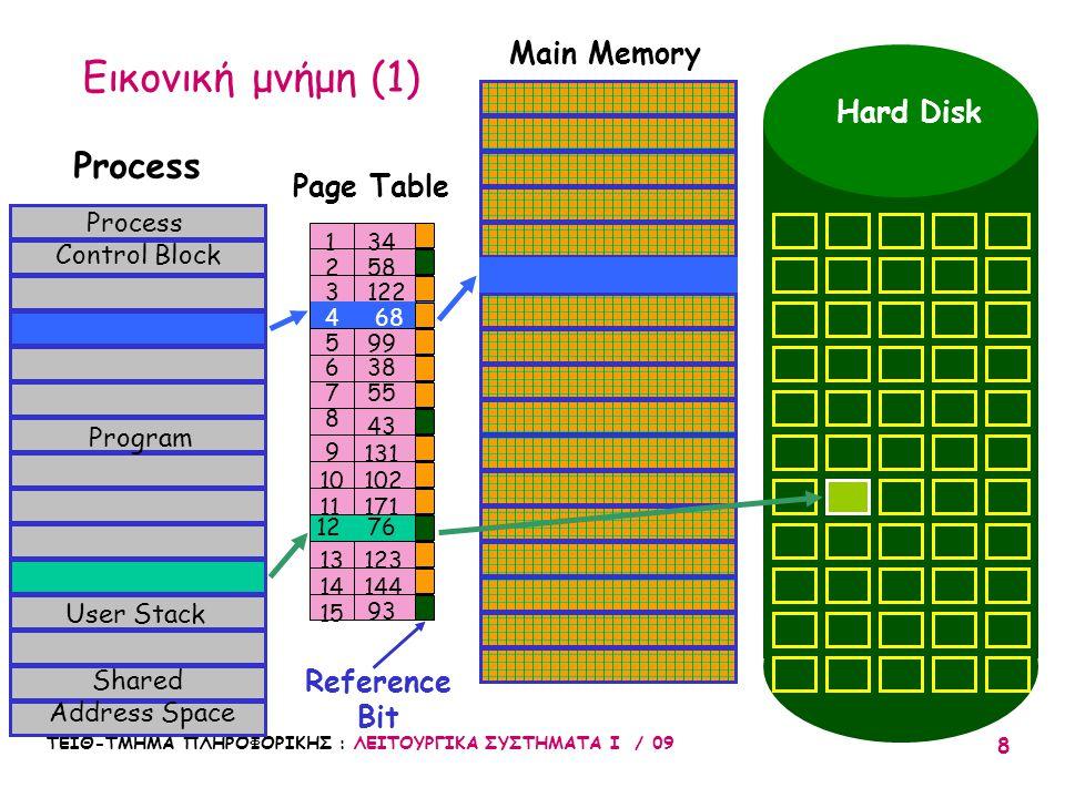 ΤΕΙΘ-ΤΜΗΜΑ ΠΛΗΡΟΦΟΡΙΚΗΣ : ΛΕΙΤΟΥΡΓΙΚΑ ΣΥΣΤΗΜΑΤΑ Ι / 09 8 Process Data Main Memory Page Table 1 2 3 5 6 7 8 9 10 11 13 14 15 34 58 122 99 38 55 43 131 102 171 123 144 93 468 Reference Bit 1276 Process Control Block User Stack Shared Address Space Program Hard Disk Εικονική μνήμη (1)