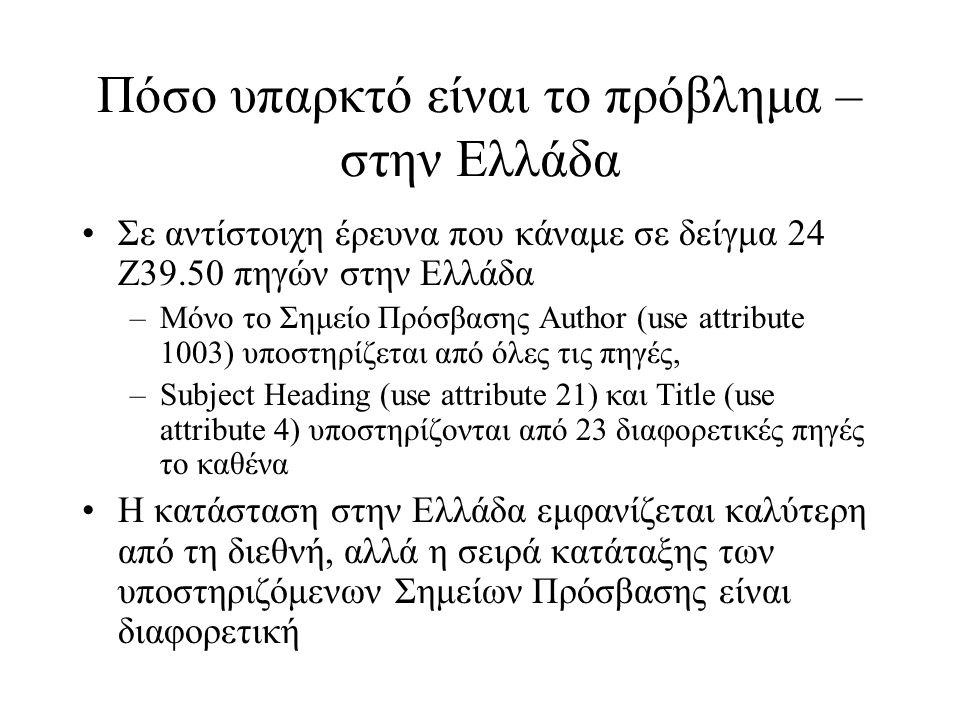 Πόσο υπαρκτό είναι το πρόβλημα – στην Ελλάδα •Σε αντίστοιχη έρευνα που κάναμε σε δείγμα 24 Ζ39.50 πηγών στην Ελλάδα –Μόνο το Σημείο Πρόσβασης Author (