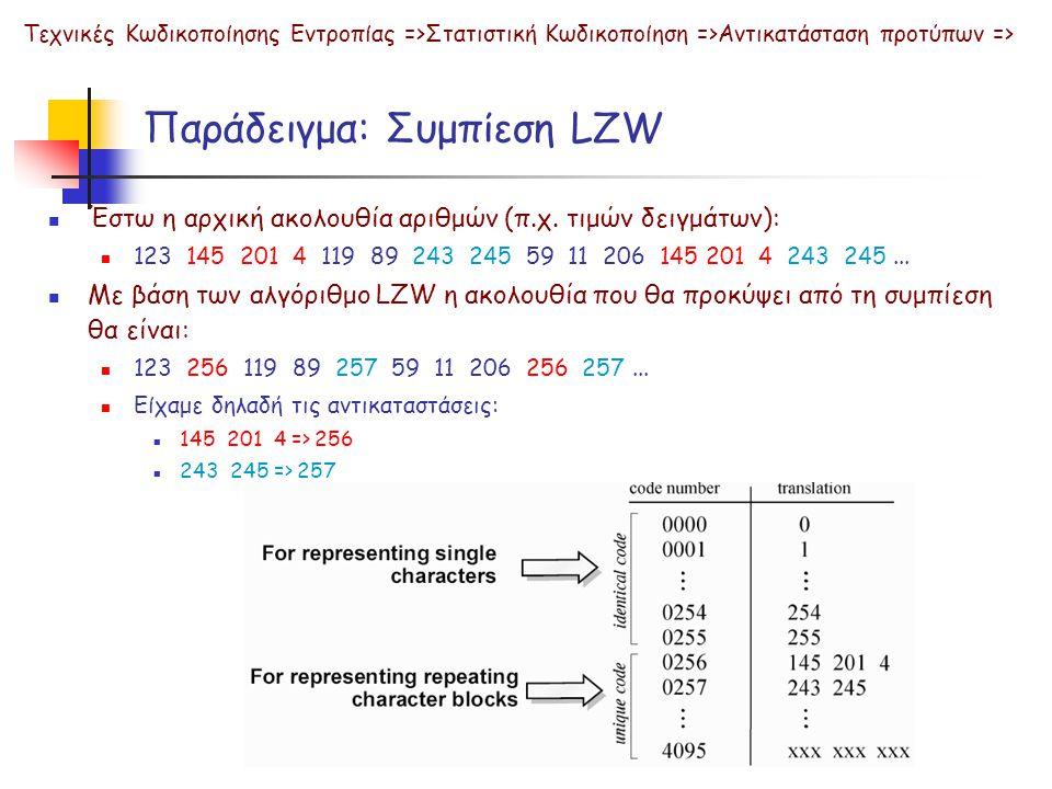 Παράδειγμα: Συμπίεση LZW  Έστω η αρχική ακολουθία αριθμών (π.χ.