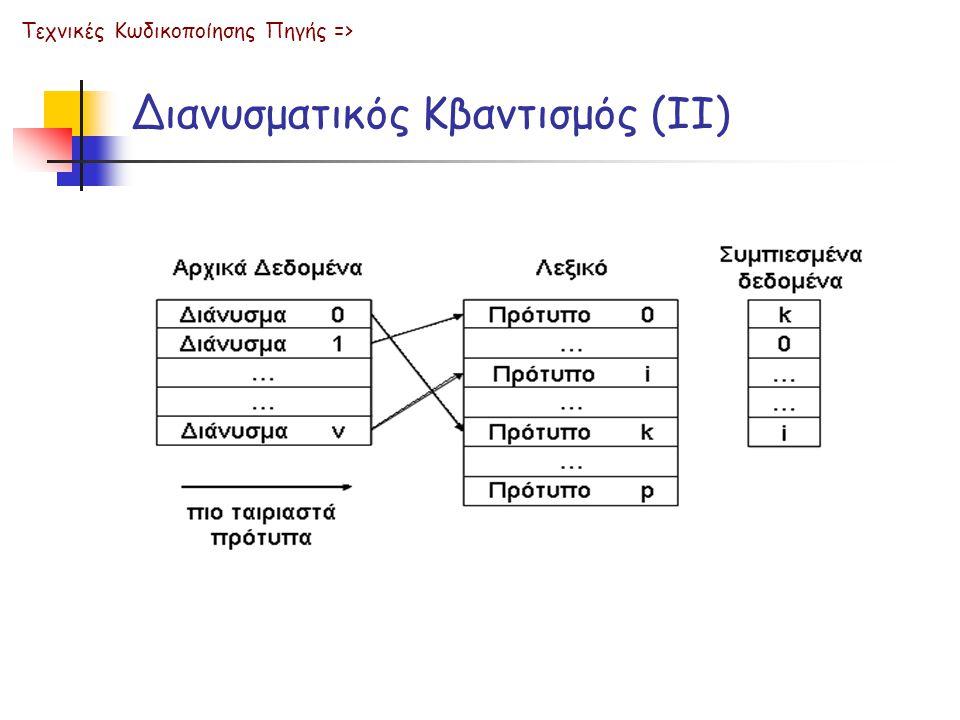 Διανυσματικός Κβαντισμός (II) Τεχνικές Κωδικοποίησης Πηγής =>