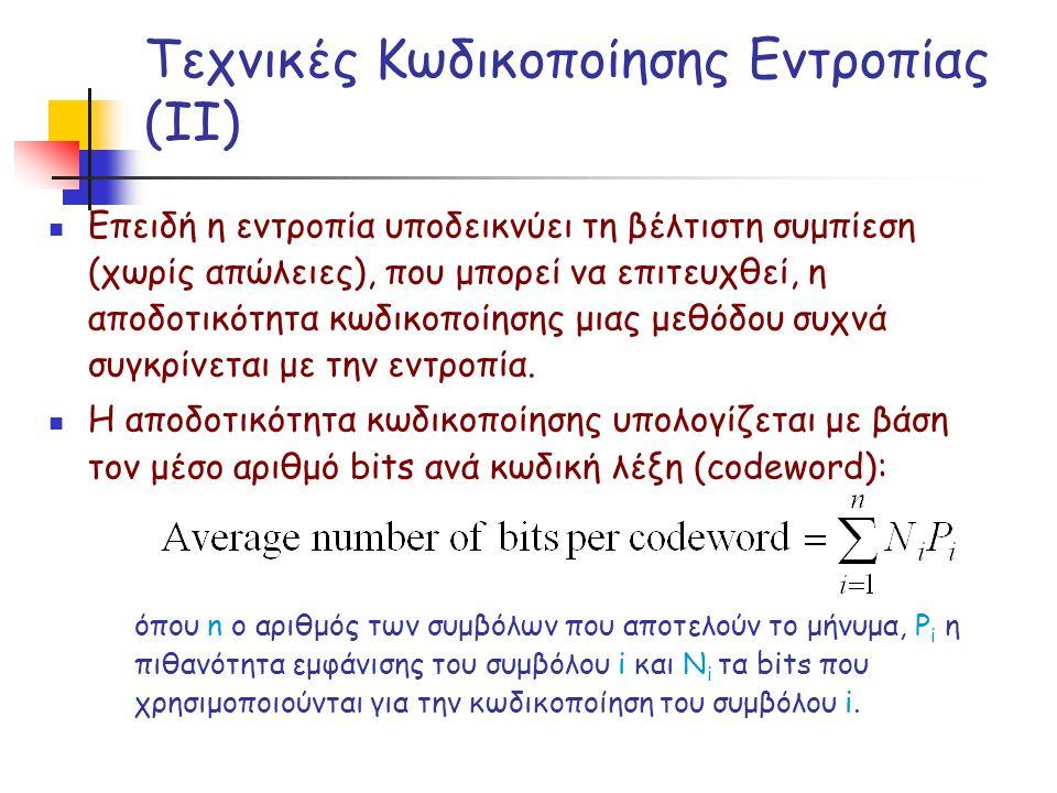 Παράδειγμα  Ένα μήνυμα αποτελείται από τα σύμβολα A,B,C,D,E των οποίων οι πιθανότητες εμφάνισης έχουν εκτιμηθεί ως P(A)=0.4, P(B)=0.08, P(C)=0.16, P(D)=0.16, P(E)=0.2.