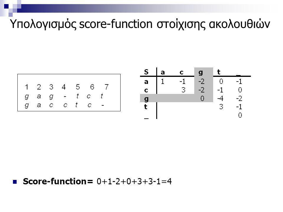 Υπολογισμός score-function στοίχισης ακολουθιών  Score-function= 0+1-2+0+3+3-1=4