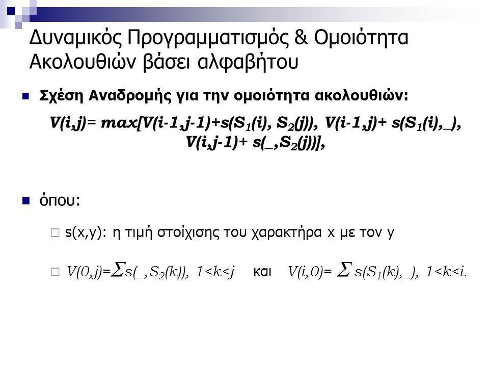 Δυναμικός Προγραμματισμός & Ομοιότητα Ακολουθιών βάσει αλφαβήτου  Σχέση Αναδρομής για την ομοιότητα ακολουθιών: V(i,j)= max[V(i-1,j-1)+s(S 1 (i), S 2