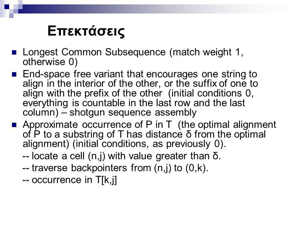 Επεκτάσεις  Longest Common Subsequence (match weight 1, otherwise 0)  End-space free variant that encourages one string to align in the interior of