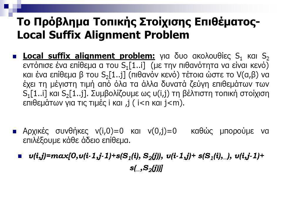 Το Πρόβλημα Τοπικής Στοίχισης Επιθέματος- Local Suffix Alignment Problem  Local suffix alignment problem: για δυο ακολουθίες S 1 και S 2 εντόπισε ένα