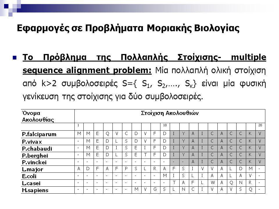 Εφαρμογές σε Προβλήματα Μοριακής Βιολογίας  Το Πρόβλημα της Πολλαπλής Στοίχισης- multiple sequence alignment problem: Μία πολλαπλή ολική στοίχιση από