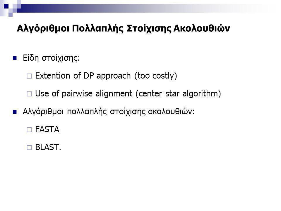 Αλγόριθμοι Πολλαπλής Στοίχισης Ακολουθιών  Είδη στοίχισης:  Extention of DP approach (too costly)  Use of pairwise alignment (center star algorithm