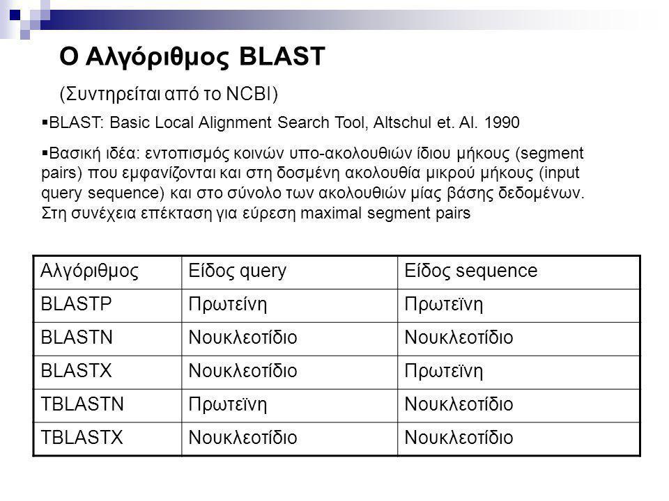 Ο Αλγόριθμος BLAST (Συντηρείται από το NCBI)  BLAST: Basic Local Alignment Search Tool, Altschul et. Al. 1990  Βασική ιδέα: εντοπισμός κοινών υπο-ακ