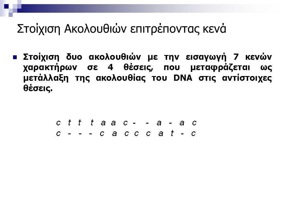 Στοίχιση Ακολουθιών επιτρέποντας κενά  Στοίχιση δυο ακολουθιών με την εισαγωγή 7 κενών χαρακτήρων σε 4 θέσεις, που μεταφράζεται ως μετάλλαξη της ακολ