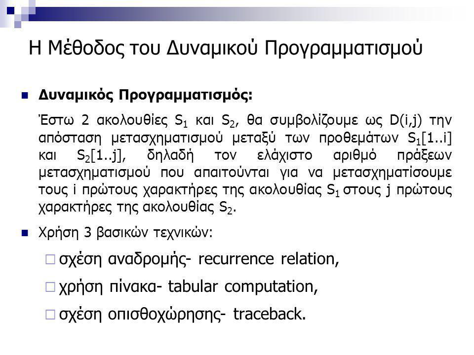 Η Μέθοδος του Δυναμικού Προγραμματισμού  Δυναμικός Προγραμματισμός: Έστω 2 ακολουθίες S 1 και S 2, θα συμβολίζουμε ως D(i,j) την απόσταση μετασχηματι