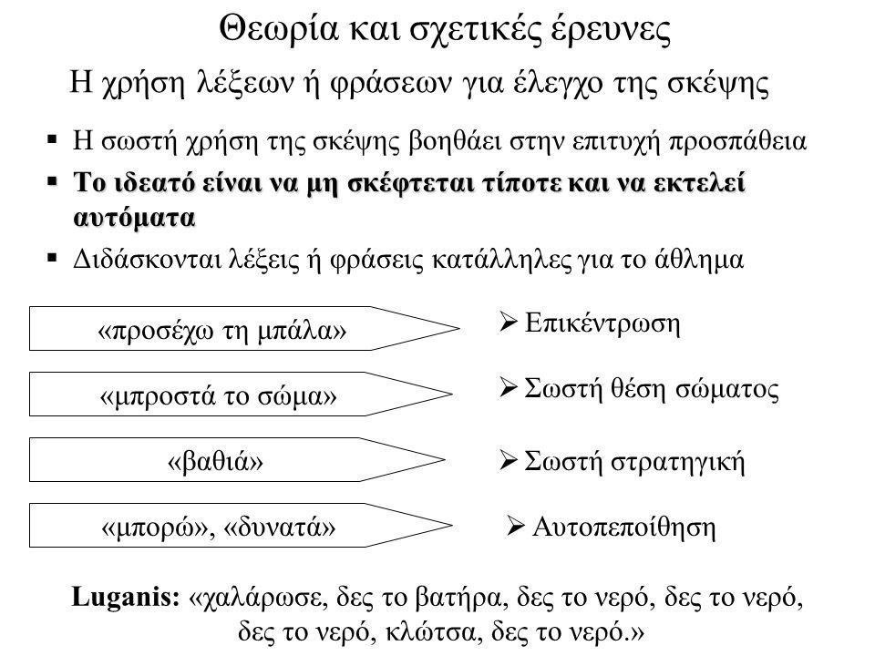 Θεωρία και σχετικές έρευνες Η χρήση λέξεων ή φράσεων για έλεγχο της σκέψης  Η σωστή χρήση της σκέψης βοηθάει στην επιτυχή προσπάθεια  Το ιδεατό είναι να μη σκέφτεται τίποτε και να εκτελεί αυτόματα  Διδάσκονται λέξεις ή φράσεις κατάλληλες για το άθλημα «προσέχω τη μπάλα»  Επικέντρωση «μπορώ», «δυνατά» «μπροστά το σώμα» «βαθιά»  Σωστή θέση σώματος  Αυτοπεποίθηση  Σωστή στρατηγική Luganis: «χαλάρωσε, δες το βατήρα, δες το νερό, δες το νερό, δες το νερό, κλώτσα, δες το νερό.»