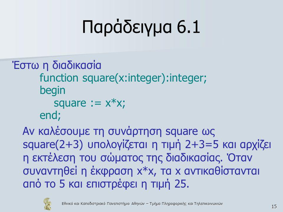 Εθνικό και Καποδιστριακό Πανεπιστήμιο Αθηνών – Τμήμα Πληροφορικής και Τηλεπικοινωνιών 15 Παράδειγμα 6.1 Έστω η διαδικασία function square(x:integer):integer; begin square := x*x; end; Αν καλέσουμε τη συνάρτηση square ως square(2+3) υπολογίζεται η τιμή 2+3=5 και αρχίζει η εκτέλεση του σώματος της διαδικασίας.