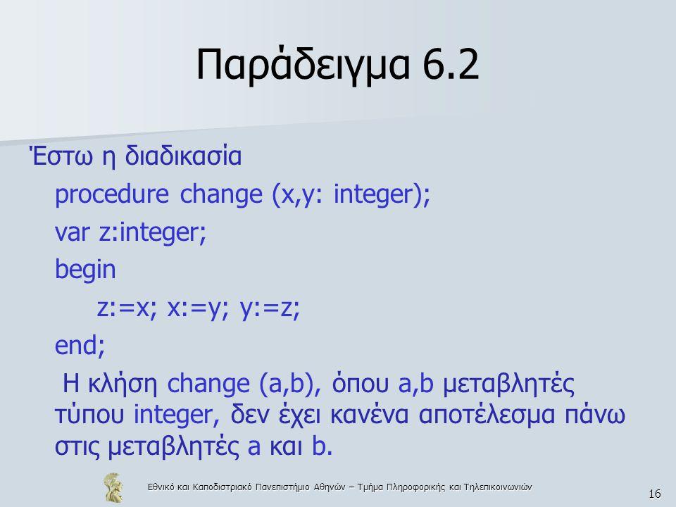 Εθνικό και Καποδιστριακό Πανεπιστήμιο Αθηνών – Τμήμα Πληροφορικής και Τηλεπικοινωνιών 16 Παράδειγμα 6.2 Έστω η διαδικασία procedure change (x,y: integ