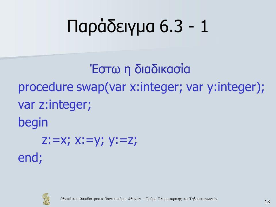 Εθνικό και Καποδιστριακό Πανεπιστήμιο Αθηνών – Τμήμα Πληροφορικής και Τηλεπικοινωνιών 18 Παράδειγμα 6.3 - 1 Έστω η διαδικασία procedure swap(var x:integer; var y:integer); var z:integer; begin z:=x; x:=y; y:=z; end;