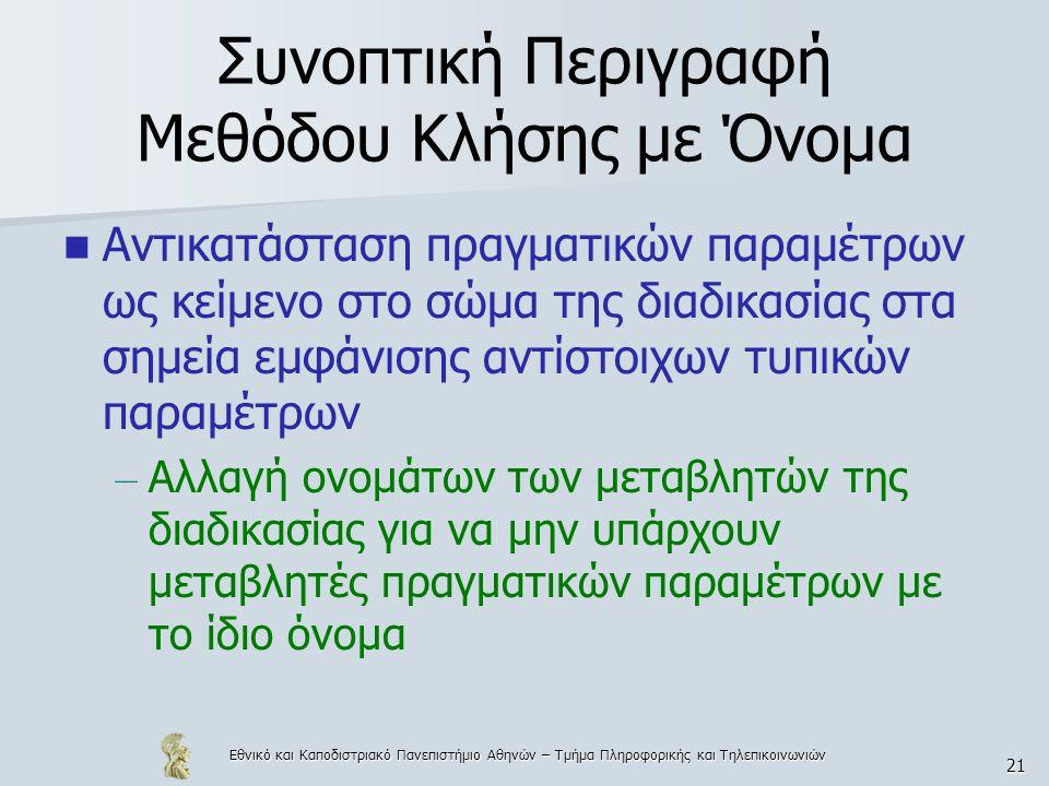 Εθνικό και Καποδιστριακό Πανεπιστήμιο Αθηνών – Τμήμα Πληροφορικής και Τηλεπικοινωνιών 21 Συνοπτική Περιγραφή Μεθόδου Κλήσης με Όνομα  Αντικατάσταση πραγματικών παραμέτρων ως κείμενο στο σώμα της διαδικασίας στα σημεία εμφάνισης αντίστοιχων τυπικών παραμέτρων – Αλλαγή ονομάτων των μεταβλητών της διαδικασίας για να μην υπάρχουν μεταβλητές πραγματικών παραμέτρων με το ίδιο όνομα