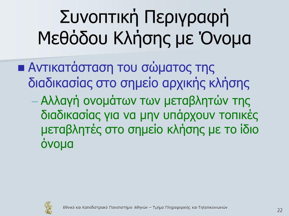 Εθνικό και Καποδιστριακό Πανεπιστήμιο Αθηνών – Τμήμα Πληροφορικής και Τηλεπικοινωνιών 22 Συνοπτική Περιγραφή Μεθόδου Κλήσης με Όνομα  Αντικατάσταση του σώματος της διαδικασίας στο σημείο αρχικής κλήσης – Αλλαγή ονομάτων των μεταβλητών της διαδικασίας για να μην υπάρχουν τοπικές μεταβλητές στο σημείο κλήσης με το ίδιο όνομα