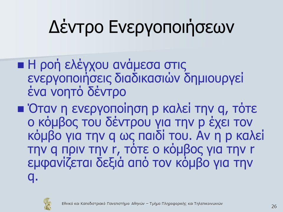 Εθνικό και Καποδιστριακό Πανεπιστήμιο Αθηνών – Τμήμα Πληροφορικής και Τηλεπικοινωνιών 26 Δέντρο Ενεργοποιήσεων  Η ροή ελέγχου ανάμεσα στις ενεργοποιήσεις διαδικασιών δημιουργεί ένα νοητό δέντρο  Όταν η ενεργοποίηση p καλεί την q, τότε ο κόμβος του δέντρου για την p έχει τον κόμβο για την q ως παιδί του.