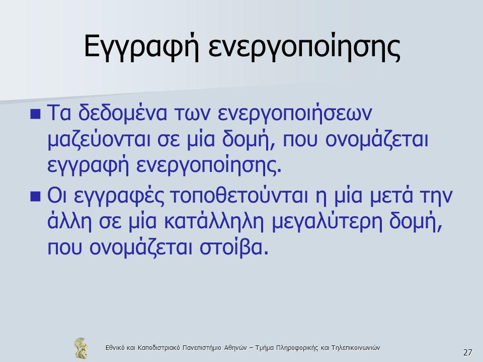 Εθνικό και Καποδιστριακό Πανεπιστήμιο Αθηνών – Τμήμα Πληροφορικής και Τηλεπικοινωνιών 27 Εγγραφή ενεργοποίησης  Τα δεδομένα των ενεργοποιήσεων μαζεύο