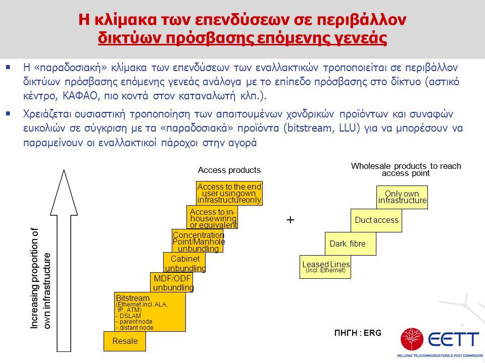 Η κλίμακα των επενδύσεων σε περιβάλλον δικτύων πρόσβασης επόμενης γενεάς  Η «παραδοσιακή» κλίμακα των επενδύσεων των εναλλακτικών τροποποιείται σε περιβάλλον δικτύων πρόσβασης επόμενης γενεάς ανάλογα με το επίπεδο πρόσβασης στο δίκτυο (αστικό κέντρο, ΚΑΦΑΟ, πιο κοντά στον καταναλωτή κλπ.).