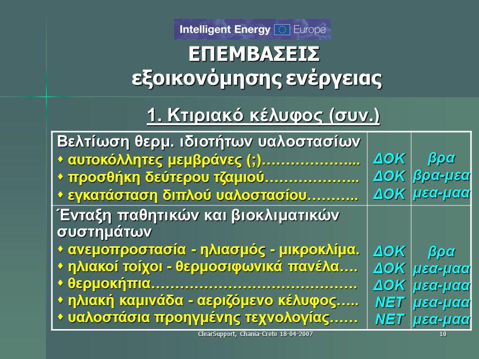 ClearSupport, Chania-Crete 18-04-200710 ΕΠΕΜΒΑΣΕΙΣ εξοικονόμησης ενέργειας 1. Κτιριακό κέλυφος (συν.) Βελτίωση θερμ. ιδιοτήτων υαλοστασίων  αυτοκόλλη