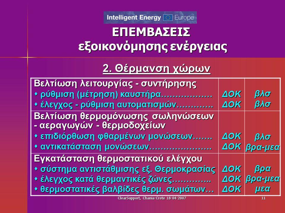 ClearSupport, Chania-Crete 18-04-200711 ΕΠΕΜΒΑΣΕΙΣ εξοικονόμησης ενέργειας 2. Θέρμανση χώρων Βελτίωση λειτουργίας - συντήρησης  ρύθμιση (μέτρηση) καυ