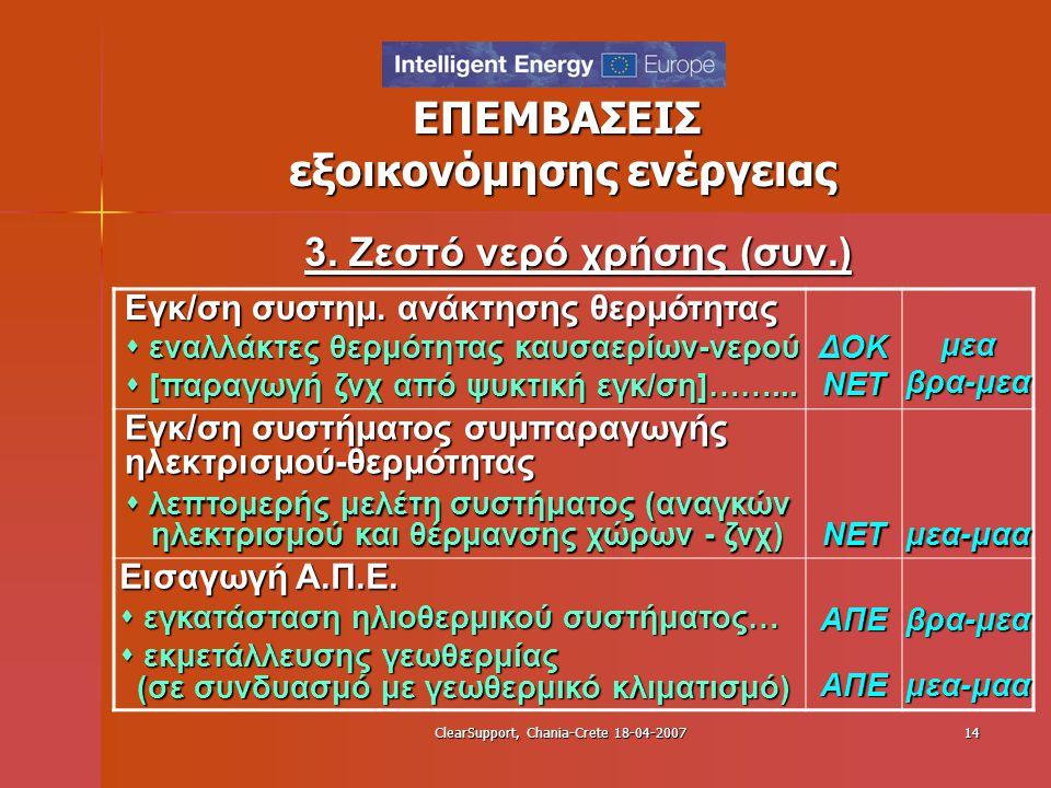 ClearSupport, Chania-Crete 18-04-200714 ΕΠΕΜΒΑΣΕΙΣ εξοικονόμησης ενέργειας 3. Ζεστό νερό χρήσης (συν.) Εγκ/ση συστημ. ανάκτησης θερμότητας  εναλλάκτε