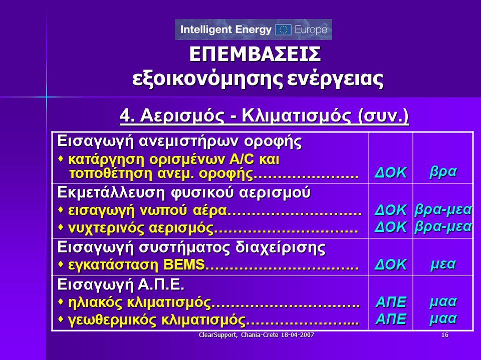 ClearSupport, Chania-Crete 18-04-200716 ΕΠΕΜΒΑΣΕΙΣ εξοικονόμησης ενέργειας 4. Αερισμός - Κλιματισμός (συν.) Εισαγωγή ανεμιστήρων οροφής  κατάργηση ορ