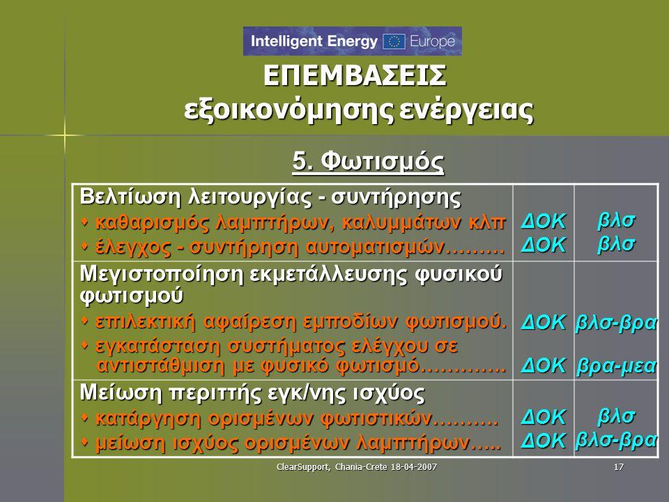 ClearSupport, Chania-Crete 18-04-200717 ΕΠΕΜΒΑΣΕΙΣ εξοικονόμησης ενέργειας 5. Φωτισμός Βελτίωση λειτουργίας - συντήρησης  καθαρισμός λαμπτήρων, καλυμ