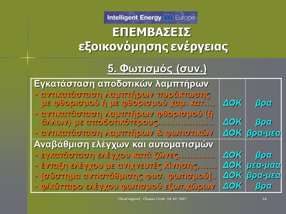ClearSupport, Chania-Crete 18-04-200718 ΕΠΕΜΒΑΣΕΙΣ εξοικονόμησης ενέργειας 5. Φωτισμός (συν.) Εγκατάσταση αποδοτικών λαμπτήρων  αντικατάσταση λαμπτήρ
