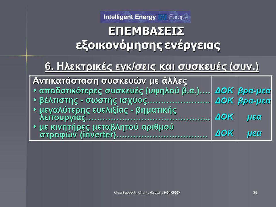 ClearSupport, Chania-Crete 18-04-200720 ΕΠΕΜΒΑΣΕΙΣ εξοικονόμησης ενέργειας 6. Ηλεκτρικές εγκ/σεις και συσκευές (συν.) Αντικατάσταση συσκευών με άλλες