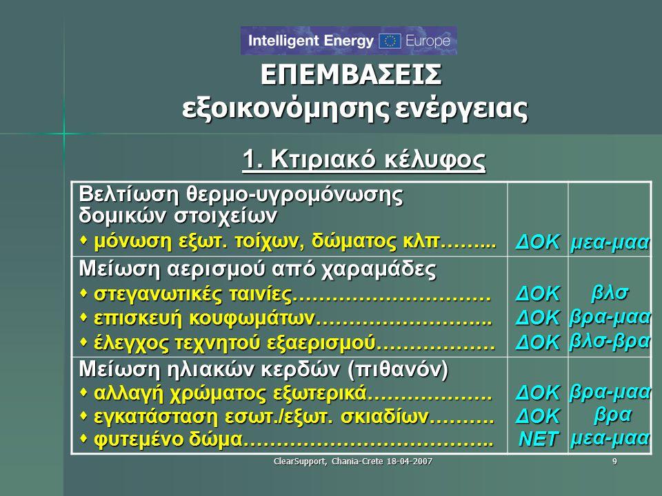 ClearSupport, Chania-Crete 18-04-20079 ΕΠΕΜΒΑΣΕΙΣ εξοικονόμησης ενέργειας 1. Κτιριακό κέλυφος Βελτίωση θερμο-υγρομόνωσης δομικών στοιχείων  μόνωση εξ