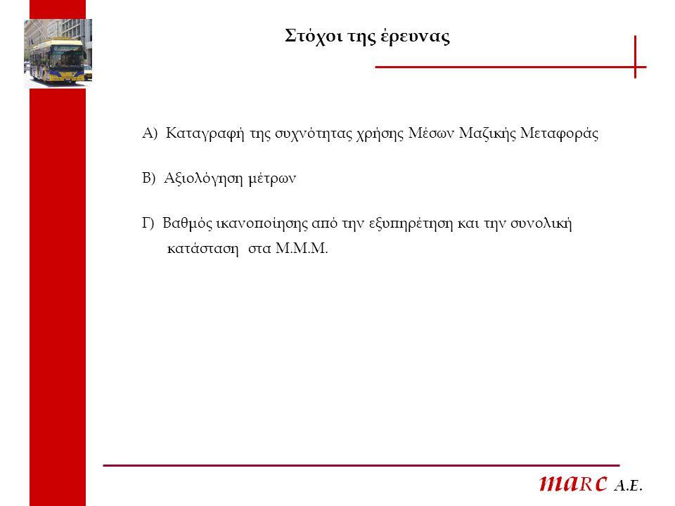 Στόχοι της έρευνας Α) Καταγραφή της συχνότητας χρήσης Μέσων Μαζικής Μεταφοράς Β) Αξιολόγηση μέτρων Γ) Βαθμός ικανοποίησης από την εξυπηρέτηση και την συνολική κατάσταση στα Μ.Μ.Μ.