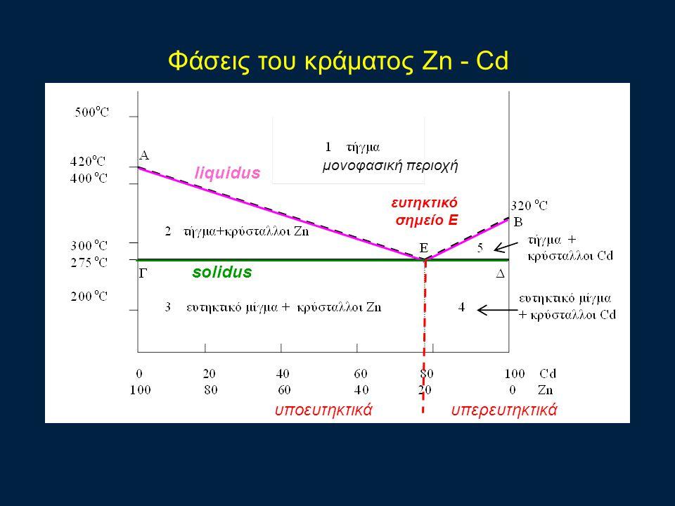 Φάσεις του κράματος Zn - Cd ευτηκτικό σημείο Ε liquidus solidus υποευτηκτικάυπερευτηκτικά μονοφασική περιοχή