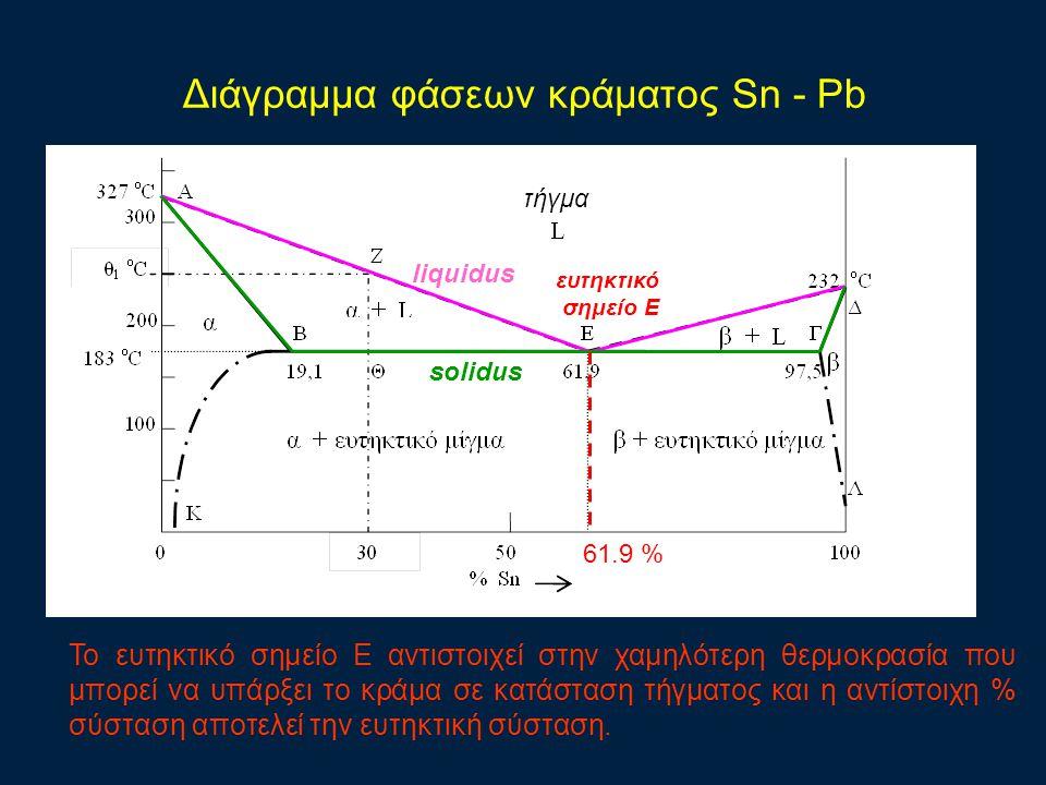 Διάγραμμα φάσεων κράματος Sn - Pb τήγμα liquidus solidus ευτηκτικό σημείο Ε 61.9 % Το ευτηκτικό σημείο Ε αντιστοιχεί στην χαμηλότερη θερμοκρασία που μπορεί να υπάρξει το κράμα σε κατάσταση τήγματος και η αντίστοιχη % σύσταση αποτελεί την ευτηκτική σύσταση.