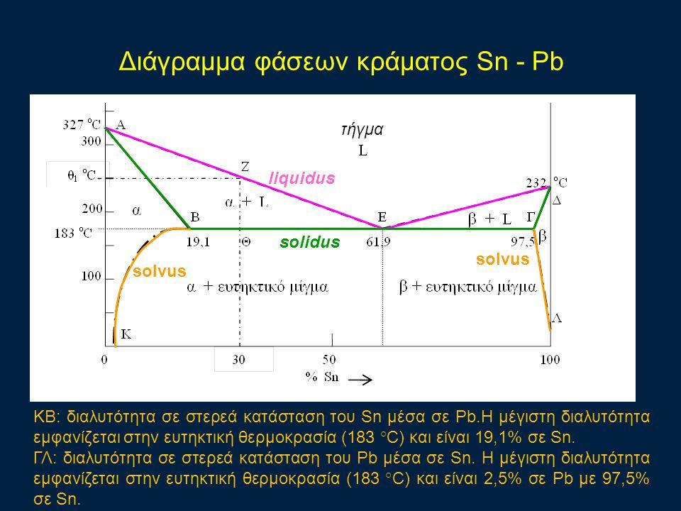 Διάγραμμα φάσεων κράματος Sn - Pb τήγμα liquidus solidus KΒ: διαλυτότητα σε στερεά κατάσταση του Sn μέσα σε Pb.Η μέγιστη διαλυτότητα εμφανίζεται στην ευτηκτική θερμοκρασία (183 °C) και είναι 19,1% σε Sn.