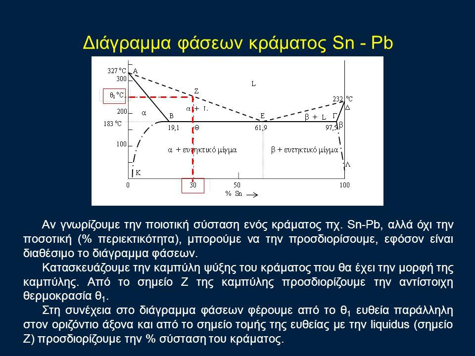 Διάγραμμα φάσεων κράματος Sn - Pb Αν γνωρίζουμε την ποιοτική σύσταση ενός κράματος πχ. Sn-Pb, αλλά όχι την ποσοτική (% περιεκτικότητα), μπορούμε να τη