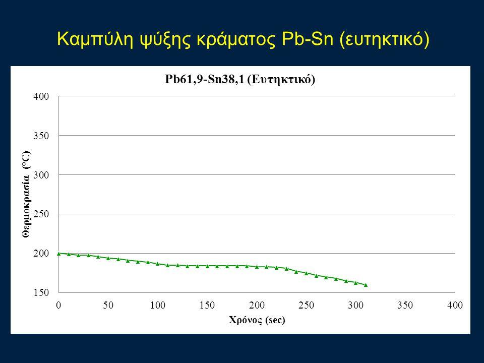 Καμπύλη ψύξης κράματος Pb-Sn (ευτηκτικό)