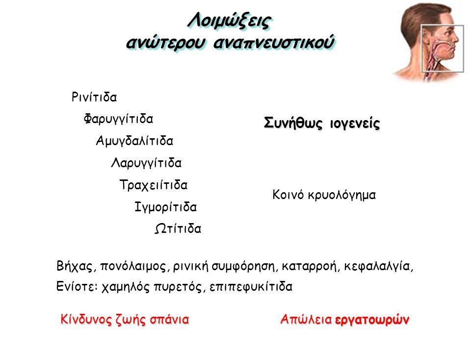 Οξεία βρογχίτιδα Οξεία βρογχιολίτιδα Πνευμονία Λοιμώξεις κατώτερου αναπνευστικού Λοιμώξεις Δύσπνοια, υψηλός πυρετός, βήχας, αδυναμία, κακουχία Βρογχίτιδα: 4% των ενηλίκων ετησίως, κυρίως ιογενής Πνευμονία: δυνητικά θανατηφόρα σε ομάδες ευάλωτου πληθυσμού Βρογχιολίτιδα: κυρίως παιδιά Από τις κυριότερες αιτίες θανάτου μεταξύ των λοιμωδών νόσων.