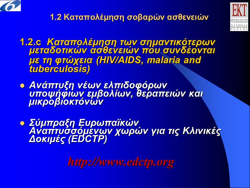 1.2 Καταπολέμηση σοβαρών ασθενειών 1.2.c Καταπολέμηση των σημαντικότερων μεταδοτικών ασθενειών που συνδέονται με τη φτώχεια(HIV/AIDS, malaria and tuberculosis) 1.2.c Καταπολέμηση των σημαντικότερων μεταδοτικών ασθενειών που συνδέονται με τη φτώχεια (HIV/AIDS, malaria and tuberculosis)  Ανάπτυξη νέων ελπιδοφόρων υποψήφιων εµβολίων, θεραπειών και µικροβιοκτόνων  Σύμπραξη Ευρωπαϊκών Αναπτυσσόμενων χωρών για τις Κλινικές Δοκιμές(EDCTP)  Σύμπραξη Ευρωπαϊκών Αναπτυσσόμενων χωρών για τις Κλινικές Δοκιμές (EDCTP)http://www.edctp.org