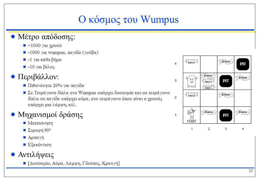 10 Ο κόσμος του Wumpus  Μέτρο απόδοσης:  +1000 για χρυσό  -1000 για wumpus, παγίδα (γούβα)  -1 για κάθε βήμα  -10 για βέλος  Περιβάλλον:  Πιθαν