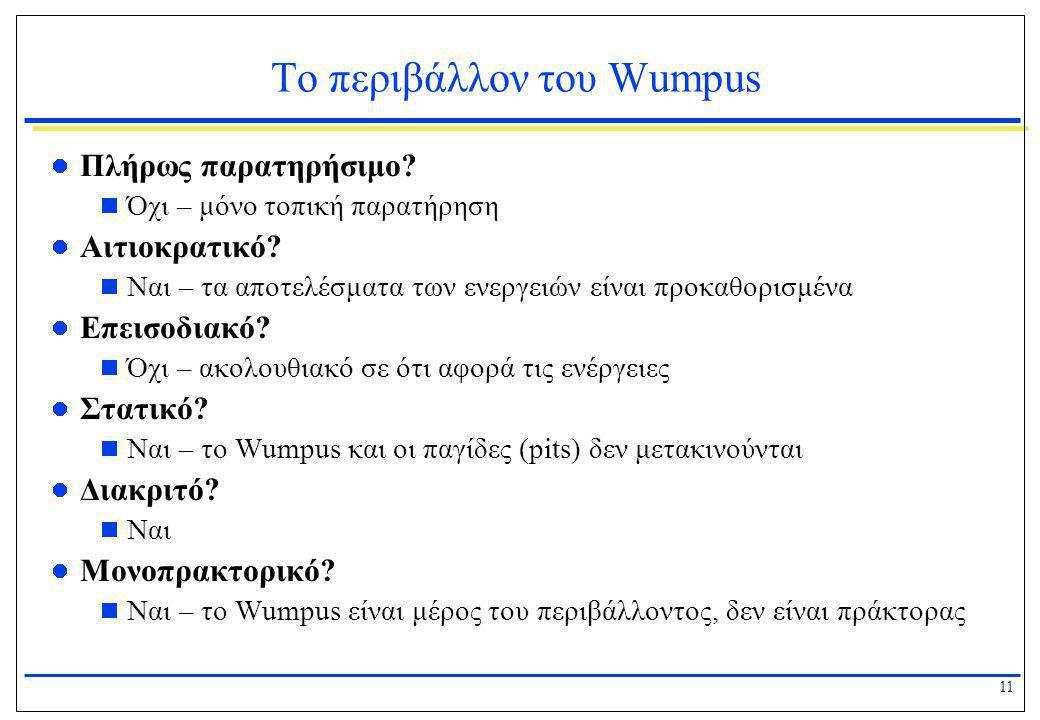 11 Το περιβάλλον του Wumpus  Πλήρως παρατηρήσιμο?  Όχι – μόνο τοπική παρατήρηση  Αιτιοκρατικό?  Ναι – τα αποτελέσματα των ενεργειών είναι προκαθορ