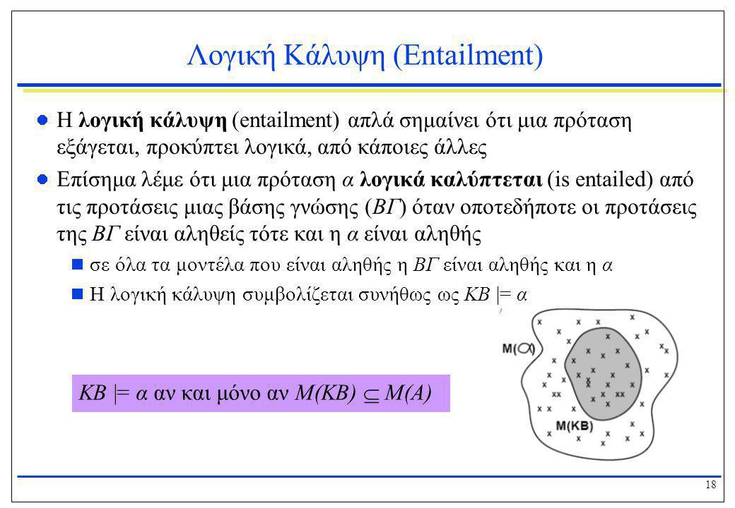 18 Λογική Κάλυψη (Entailment)  Η λογική κάλυψη (entailment) απλά σημαίνει ότι μια πρόταση εξάγεται, προκύπτει λογικά, από κάποιες άλλες  Επίσημα λέμ
