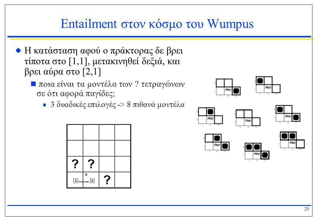 20 Entailment στον κόσμο του Wumpus  Η κατάσταση αφού ο πράκτορας δε βρει τίποτα στο [1,1], μετακινηθεί δεξιά, και βρει αύρα στο [2,1]  ποια είναι τ