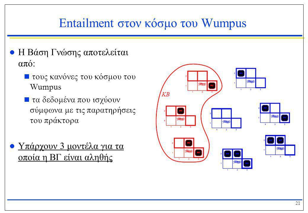 21 Entailment στον κόσμο του Wumpus  Η Βάση Γνώσης αποτελείται από:  τους κανόνες του κόσμου του Wumpus  τα δεδομένα που ισχύουν σύμφωνα με τις παρ