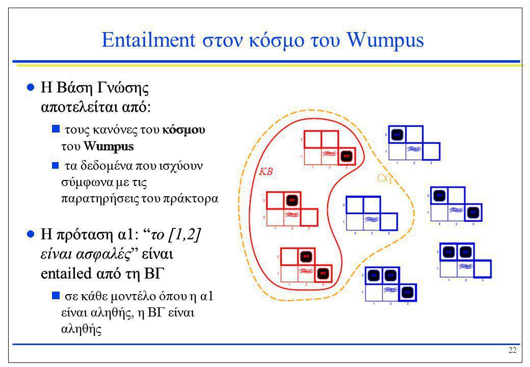 22 Entailment στον κόσμο του Wumpus  Η Βάση Γνώσης αποτελείται από:  τους κανόνες του κόσμου του Wumpus  τα δεδομένα που ισχύουν σύμφωνα με τις παρ
