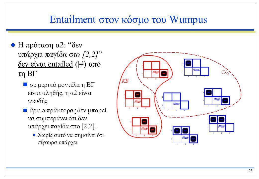 """23 Entailment στον κόσμο του Wumpus  Η πρόταση α2: """"δεν υπάρχει παγίδα στο [2,2]"""" δεν είναι entailed ( =) από τη ΒΓ  σε μερικά μοντέλα η ΒΓ είναι αλ"""