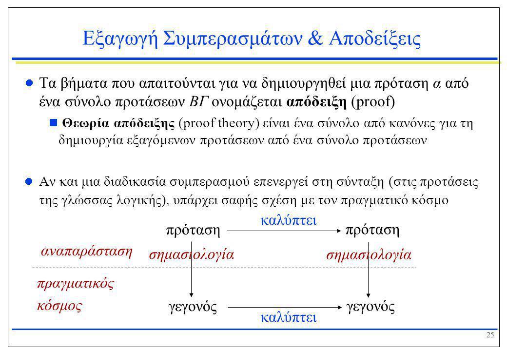 25 Εξαγωγή Συμπερασμάτων & Αποδείξεις  Τα βήματα που απαιτούνται για να δημιουργηθεί μια πρόταση α από ένα σύνολο προτάσεων ΒΓ ονομάζεται απόδειξη (p