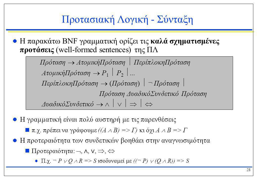 28 Προτασιακή Λογική - Σύνταξη  Η παρακάτω BNF γραμματική ορίζει τις καλά σχηματισμένες προτάσεις (well-formed sentences) της ΠΛ Πρόταση  ΑτομικήΠρό